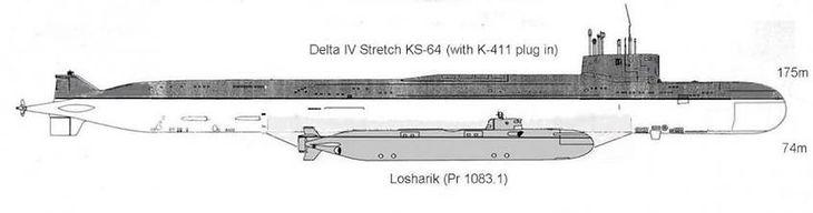 Szkic prawdopodobnego wyglądu okrętu - bazy z doczepiony Łoszarikiem