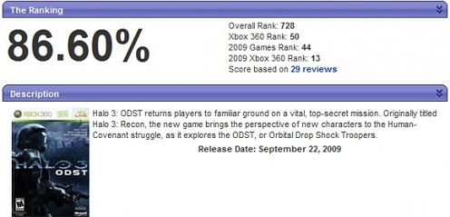 Oceny z Game Rankings