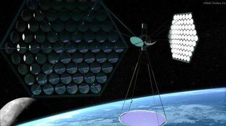 Orbiting-Solar
