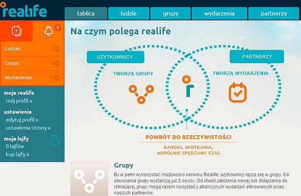 Realife.pl - pozostań... offline (fot.: realife.pl)