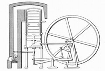 Schemat oryginalnego silnika Stirlinga