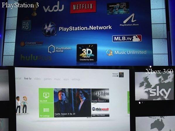 Sony PS3 i Xbox