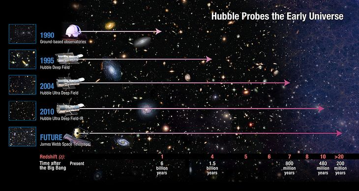 Teleskopy ludzkości