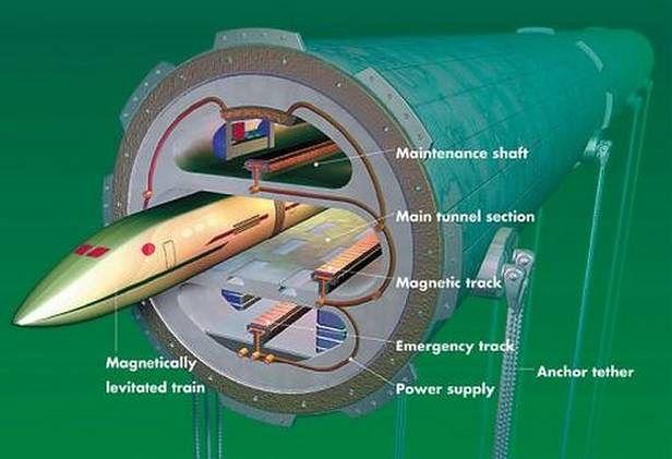 Jedna z wizualizacji projektu ET3. W większości pozostałych zamiast pociągu występują niewielkie kapsuły (Fot. FutureNewsNetwork.com)