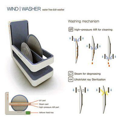zmywarka-na-wiatr-electrolux