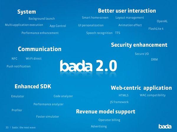 bada OS 2.0