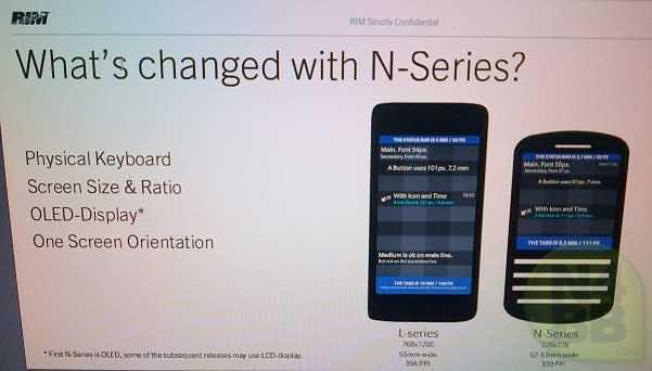 Blackberry serii L i N (fot. n4bb.com)