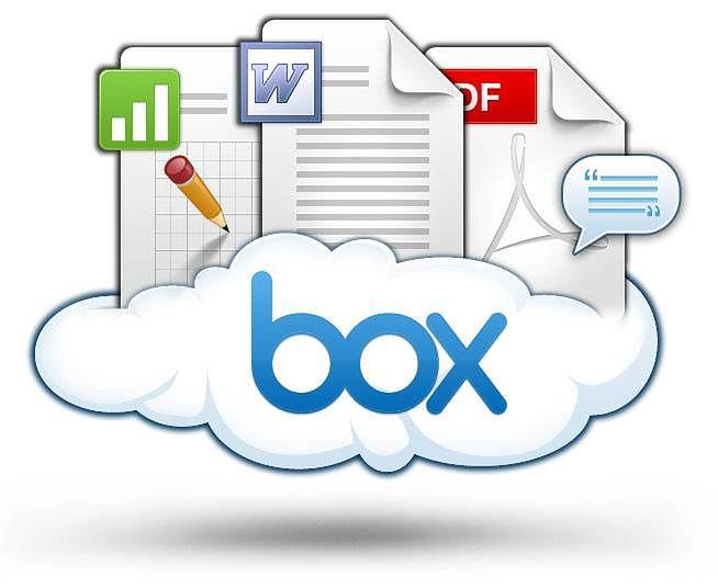 Chmura Box.net