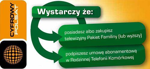 cyfrowy polsat - promocja telewizyjna