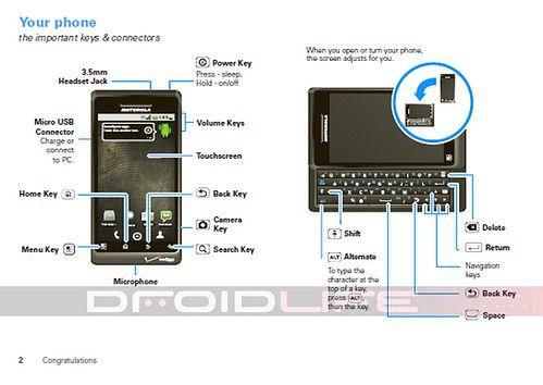 Droid-2-User-Manual