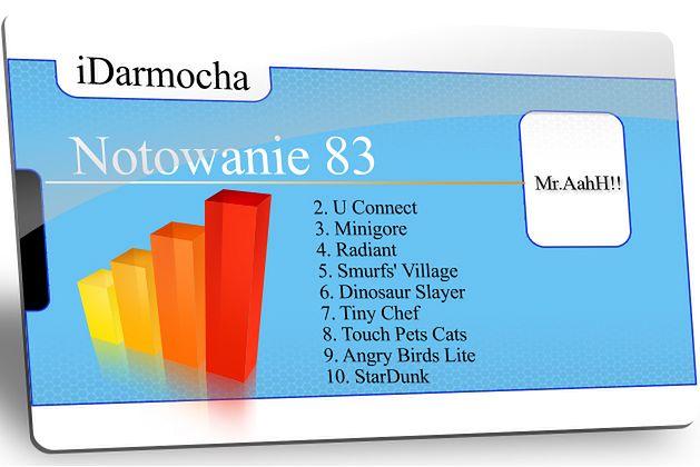 iDarmocha 83