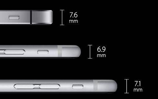 Grubość iphone'a 5s, 6, 6 Plus