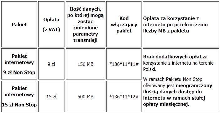 462c2685db16f3 Nielimitowany Internet w ofertach Plus na Kartę i Mix | Komórkomania.pl