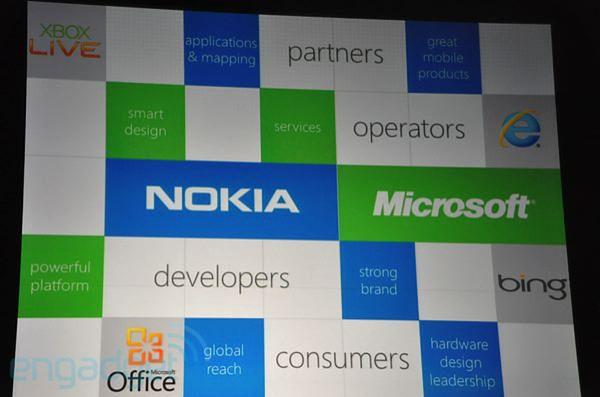 Pierwsza Nokia z WP7?