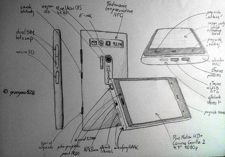 Wymarzony smartfon (fot. grzegorz828)