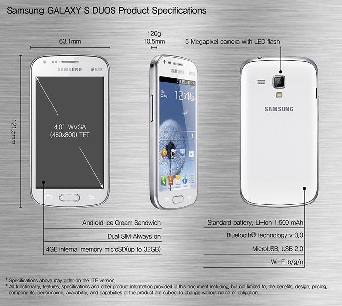 Samsung Galaxy S Duos (fot. sammobile.com)