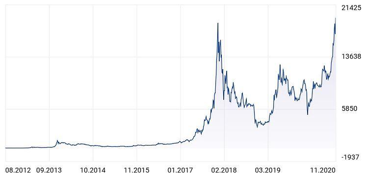 uždirbkite 1 bitcoin per valandą)