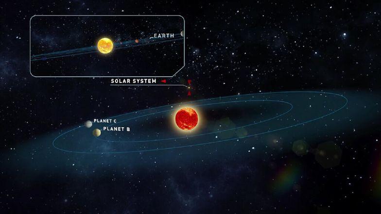 Odkryto planety, które sprzyjają istnieniu życia. Są blisko Ziemi