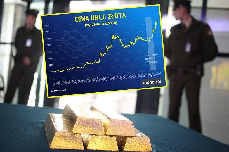 Ostatnie zakupy złota opłaciły się NBP.