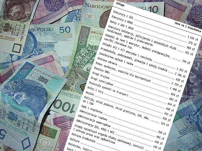 7379 zł na osobę. Kwota na emerytury wybija się w rachunku