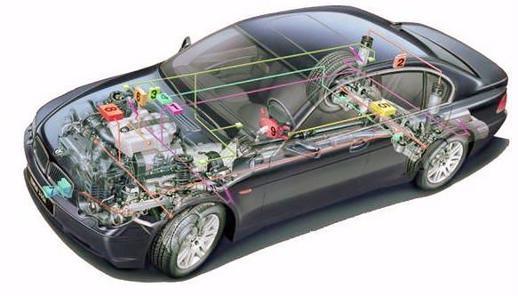 Schemat instalacji elektrycznej w modelu BMW.
