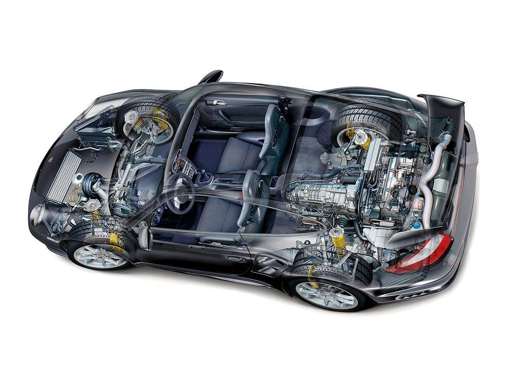 porsche 917 engine diagram porsche 911 engine diagram