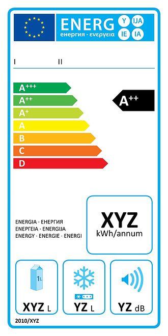 Unikalne Klasy energetyczne AGD. Czy warto płacić za klasę A+++? - WP Tech UC01