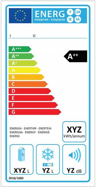 Wszystkie nowe Co oznaczają klasy energetyczne sprzętu AGD i jak je rozumieć AN78