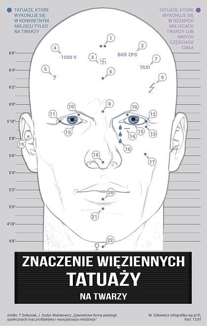 Co Oznaczają Kropki Na Twarzach Przestępców Wp Facet
