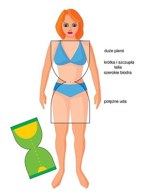 2c5d233b8b Typ figury  KLEPSYDRA - Jaki masz typ figury  - WP Kobieta
