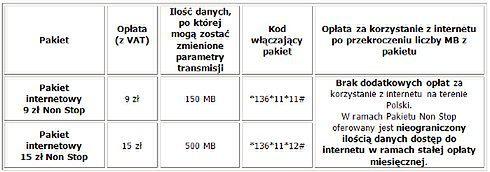 e4447d79bd6afc Nielimitowany internet w telefonie w ofertach Plus - WP Tech