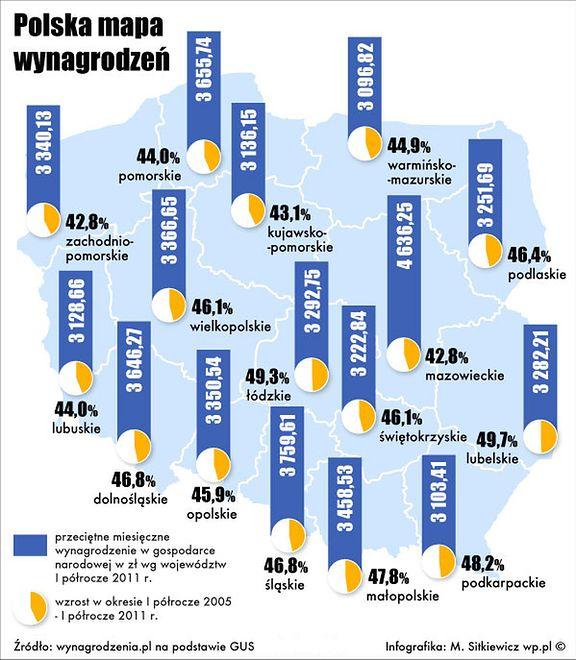 Polska Mapa Wynagrodzeń Biedniejsze Regiony Gonią Mazowsze Wp
