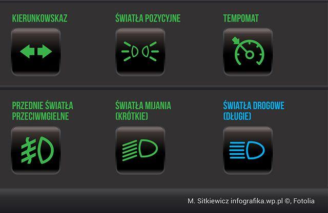 Cudowna Zielone i niebieskie kontrolki - WP Moto SL32