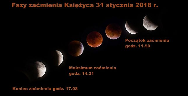 Znalezione obrazy dla zapytania zaćmienie księżyca 2018