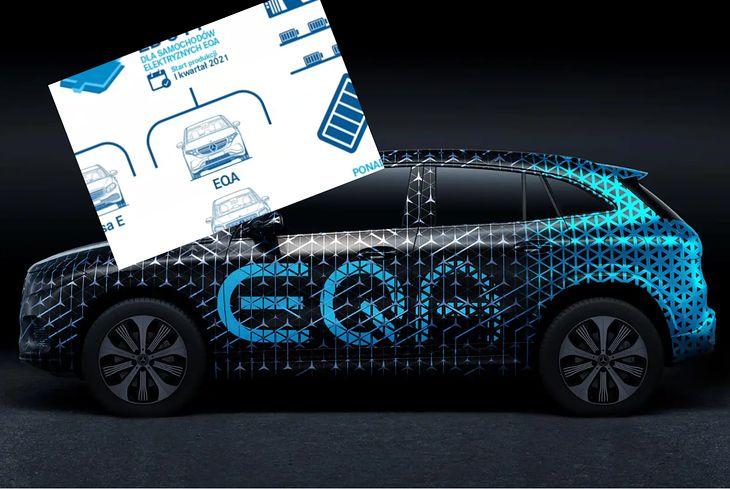Wygląd EQA został ujawniony na jednej z konferencji marki