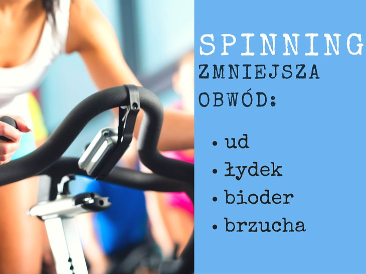 Coraz Bardziej Popularny Spinning Fitness