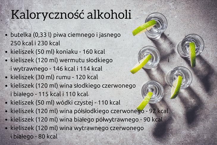 Ile Cukru Jest W Kieliszku Wina Fitness