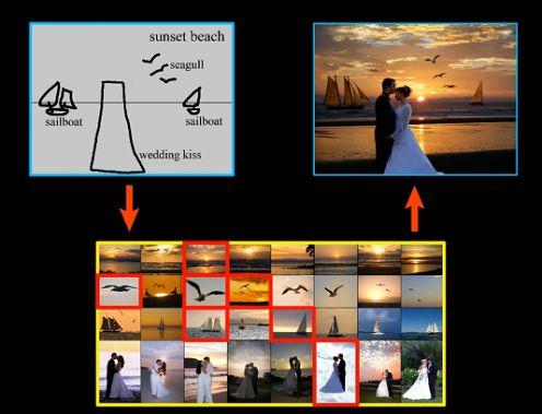 PhotoSketch stworzy zdjęcie ze szkicu i fotografii w Internecie