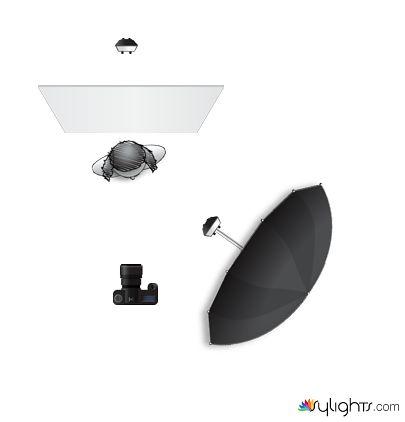 Allen Mowery, Simple 2-Light High-Key | sylights.com