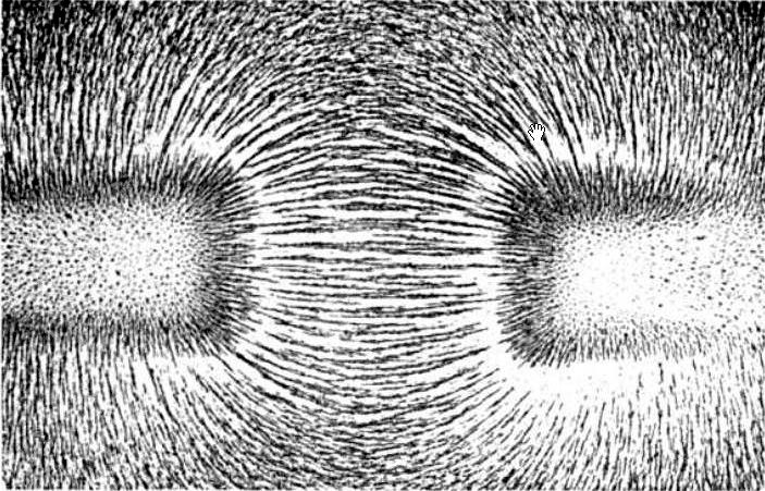 Linie pola magnetycznego pomiędzy dwoma biegunami