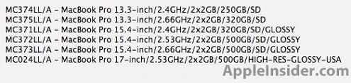 Apple Store zamknięty. Czekamy na nowe MacBooki Pro?