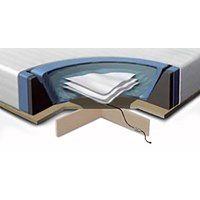 Komplet akcesoriów do łóżka wodnego z podestem - 160x200 cm