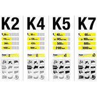 Myjka wysokociśnieniowa KARCHER K2 Car 1.673-228