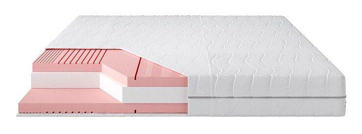 Materac Lux 4000 140x200